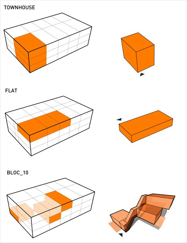block10-