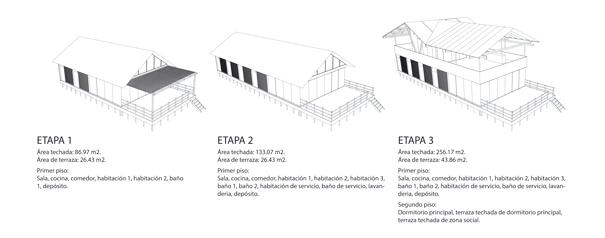 Casa en Playa del Carmen por YUPANA Arquitectos