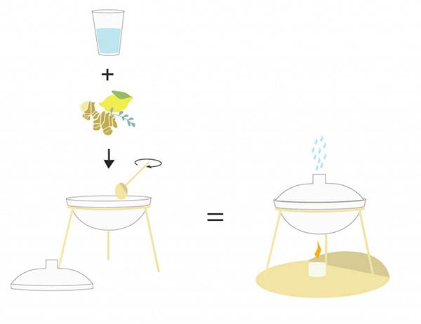 Crea una fragancia personalizada con Aroma