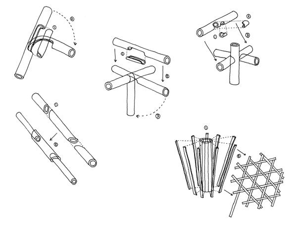diseño de Bamboo, Nendo