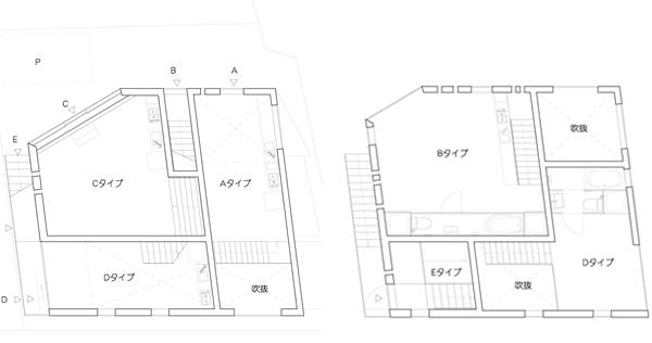 Casa Sorte-