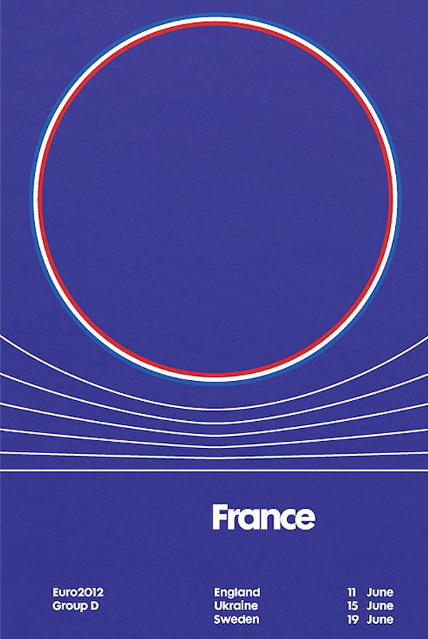 Eurocopa-