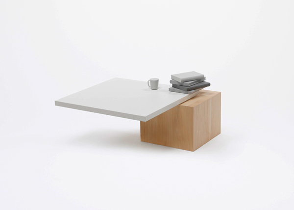 Nendo, Object Dependencies