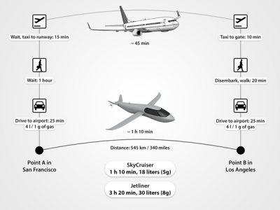 Skycruiser-10.jpg