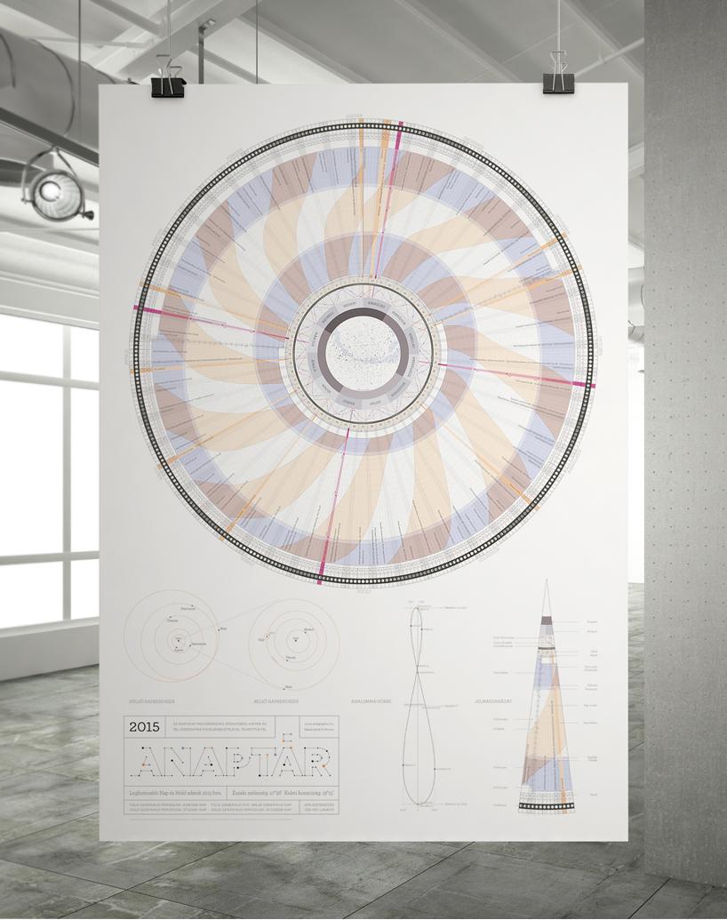 Anaptár, el calendario radial de Anagraphic