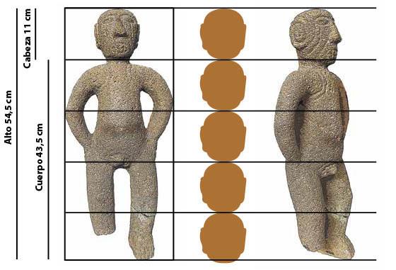 3 Henry canonHenry Vargas Benavides, Sistema de comparación de proporciones para el encaje del dibujo y la escultura. Foto cortesía del autor.