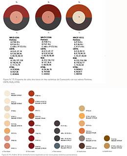 Henry Vargas Benavides, Sistema de análisis del color de la cerámica de las culturas originarias. Foto cortesía del autor.