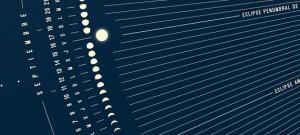 Calendario Lunar 2016, de FLOU FLOU Disoñadores Asociados