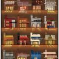 Archistyle, la linea del tiempo arquitectónica de Federico Babina