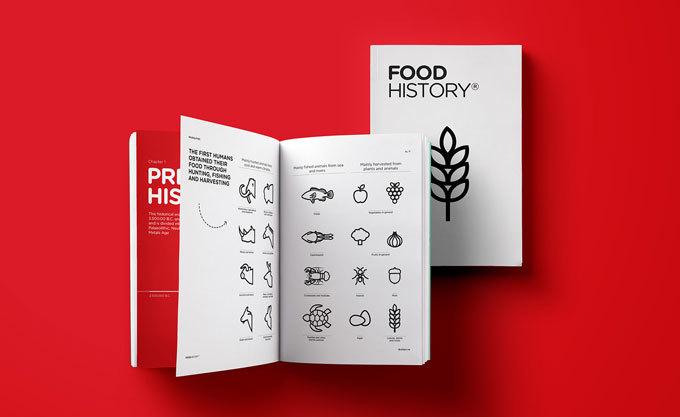 Food History, Papila, 2016