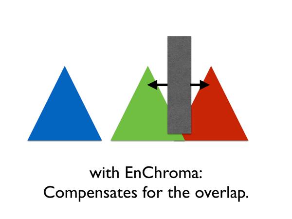 4-EnChroma