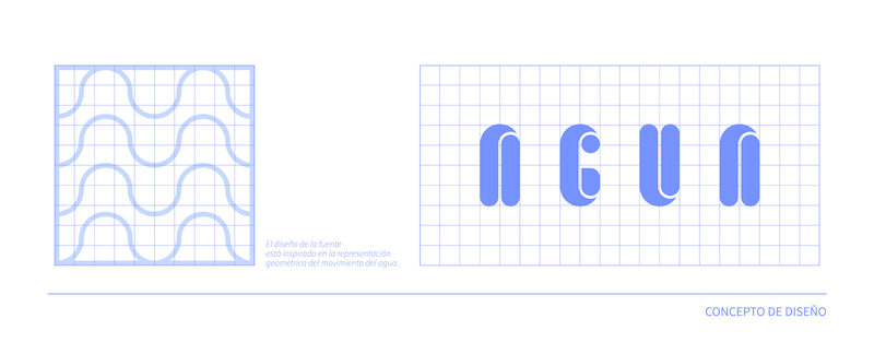 """Concepto de la tipografía """"La fuente que da vida"""""""
