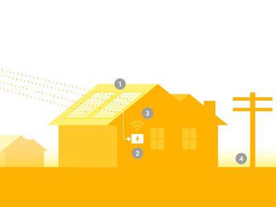 Sunroof, el mapa de la energía solar de Google llega a Europa