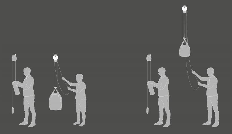 Iluminación sostenible: GravityLight, una lámpara de contrapeso solidaria