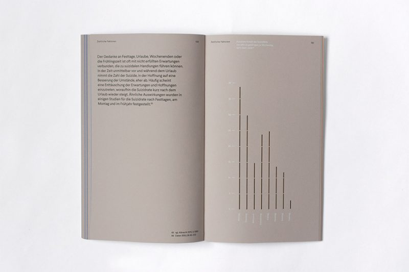 Nichtsein, una aproximación gráfica al mundo del suicidio por Katharina Schwarz