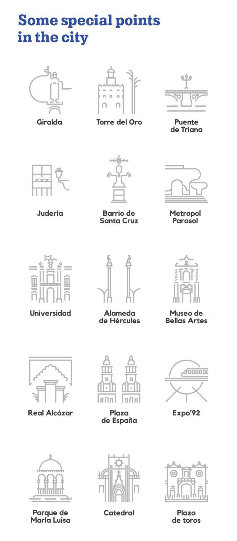 No Guide: Conoce Sevilla de la mano de Fernando Fom