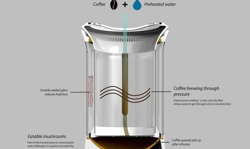 Hifa, una cafetera para el cultivo de setas