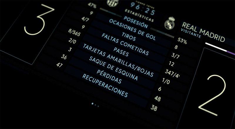 La Liga TV, la gráfica del fútbol español