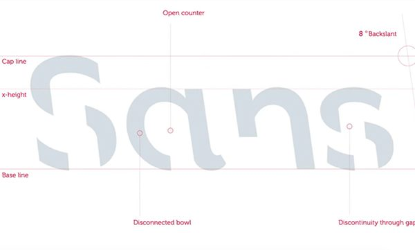 Sans Forgetica, la tipografía que te ayuda a recordar