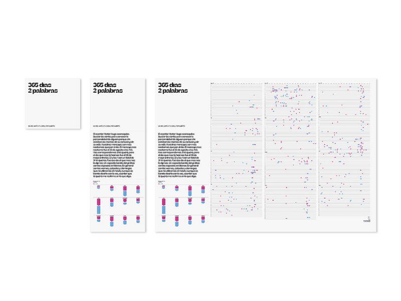 365 días. 2 palabras, un registro epistolar moderno realizado por Alberto Molina