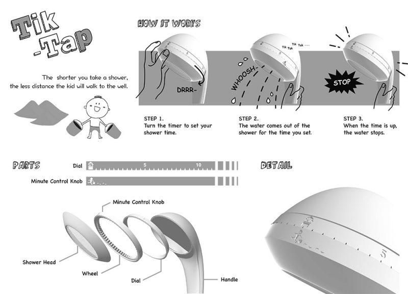 Jumpthegap, el concurso más innovador y sostenible para el diseño del baño del futuro, ya tiene ganadores