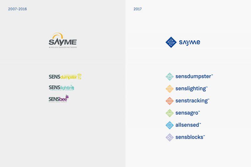 Sayme, rebranding de Mubien. Cómo reinventar la identidad de una compañía tecnológica