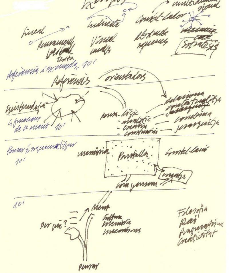 Notaciones personales del autor.