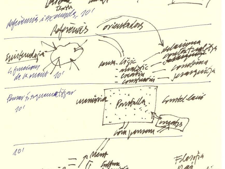 Semantogramas. Grafos de conocimiento