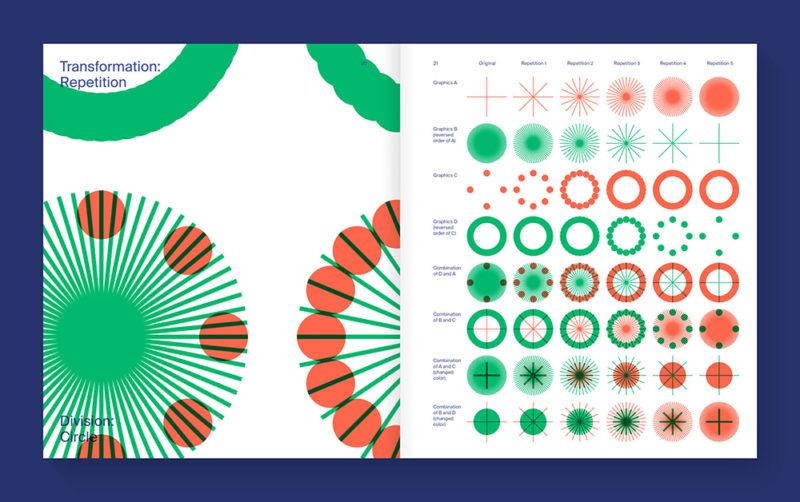 Flexible Visual Systems, la guía definitiva sobre los sistemas visuales flexibles